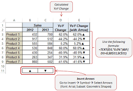 How To Add Arrows In Excel Chart Show Trend Arrows In Excel Chart Data Labels