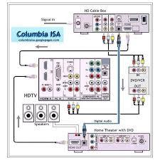 wiring home audio equipment wiring diagram meta