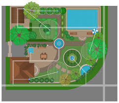 how to plan a garden. Water Communication Plan Garden Layout How To A I