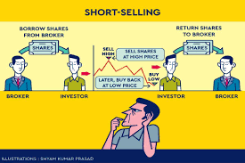 pros and cons of short-selling stocks ...