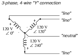 three phase y and Δ configurations polyphase ac circuits three phase y and Δ configurations