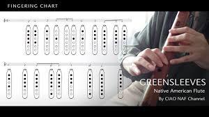 Otamatone Finger Chart Greensleeves Native American Flute Fingering Chart