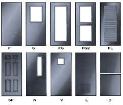 commercial security door. National Door Also Stocks A Full Line Of Commercial Hardware. Security Y
