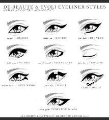 Eyeliner Chart Art Eyes Face Black Makeup Eyeliner Make Up Charts Eye Liner