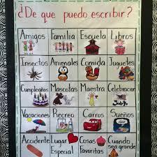 writing topics in spanish make for writing bulletin board dual writing topics in spanish make for writing bulletin board