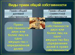 Дипломная работа Право собственности в Российской Федерации  Общая собственность понятие и виды диплом