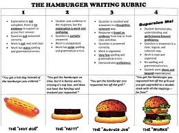 essay writing hamburger graphic organizer essay writing service  essay writing hamburger graphic organizer