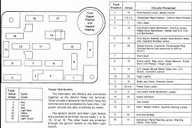 ford econoline fuse panel diagram wiring diagram libraries 2009 ford e350 fuse diagram wiring library2001 ford e 150 fuse panel diagram explained wiring diagrams