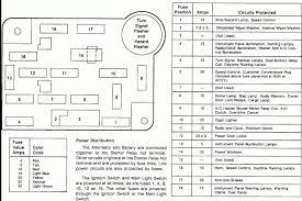 01 ford e 150 fuse box diagram wiring diagrams schematic 2009 ford e350 fuse diagram wiring library ford van fuse box diagram 01 ford e 150 fuse box diagram