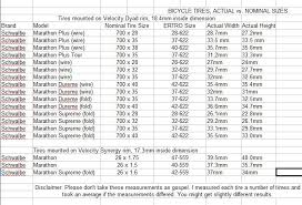 Bicycle Wheel Size Chart Luxury Tire Sizes Actual Vs