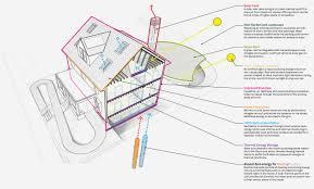 basement ventilation system. Basement:Best Ventilation System For Basement Home Design Awesome Wonderful With .