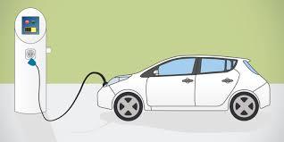 Afbeeldingsresultaat voor electrische autos 2019