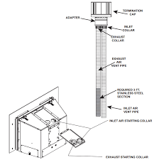 notes on venting of direct vent inserts