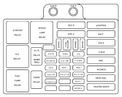 2001 dodge grand caravan sport fuse box diagram co d notasdecafe co 2001 dodge grand caravan sport fuse box diagram best pics us 2001 dodge grand caravan