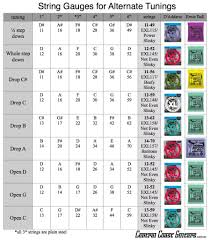 Guitar String Size Chart String Gauges For Low Tunings Central Coast Guitars
