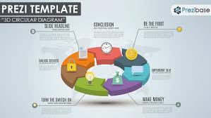 infographic diagram prezi templates prezibase 3d circular diagram