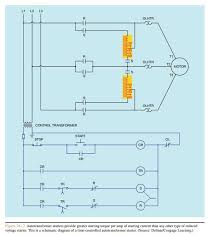 autotransformer starter control circuit wiring diagram wiring troubleshooting control circuits basic electric