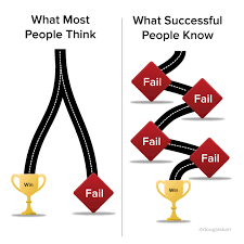 Success And Failure Quotes Best WDR From Failing To Success 48mAction 48484848 Micro To Massive