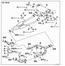 nissan altima camshaft position sensor amazing top 2005 nissan altima camshaft position sensor nissan altima fuse box diagram in addition