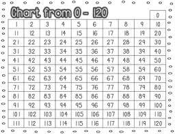 Hundreds Chart To 120 0 120 Hundreds Chart