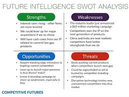 Swot Anaysis Guide On How To Make Swot Analysis More Powerful Eric Garland