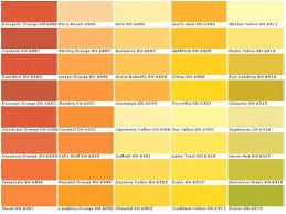 Behr Paint Colors Chart Neutral Behr Paint Color Chart Bedowntowndaytona Com
