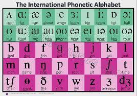 International Phonetic Alphabet English Efl Esl Printable