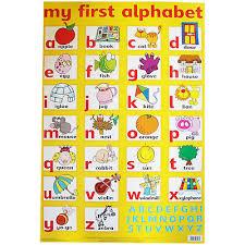 My First Alphabet A Z Wall Chart Kids Reading Visual