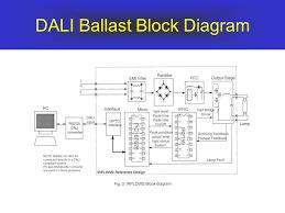 dali ballast wiring diagram dali auto wiring diagram schematic brian liebel pe lc afterimage s p a c e ppt on dali ballast wiring diagram