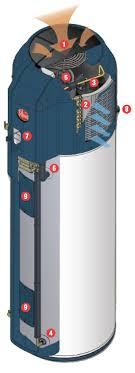 rheem heat pump water heater. Delighful Heater Product Group On Rheem Heat Pump Water Heater T