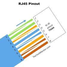 for rj 45 wiring diagram data wiring diagram unique rj45 wiring diagram for to wiring diagram wiring diagram rj45 jack wiring diagram elegant rj45