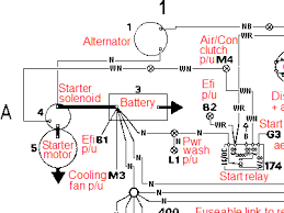 main circuit diagram rover sd1 efi cars 1985 onwards click here to or the main pdf document