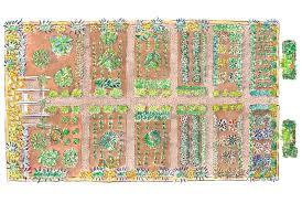 vegetable garden layouts ideas small vegetable garden design ideas how to plan a garden design a vegetable garden