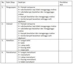 Buku sbk smp kurikulum ktsp 2006. Contoh Rpp Bahasa Inggris Kelas 7 Semester 2 Kurikulum 2013 Chapter 10