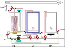 directv hd wiring diagram wirdig direct tv setup diagram direct wiring diagram