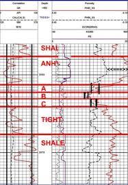 Log Interpretation Charts Crains Petrophysical Handbook Neutron Logs