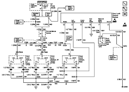 wiring diagram 2006 chevy suburban wiring library power locks just dont have the power to work 99 chey suburban if i graphic wiring diagram 2006 chevy