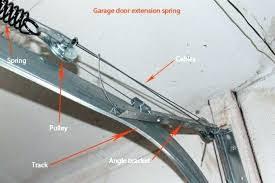garage door torsion springs vs garage door extension springs