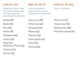 Printable Glycemic Load Chart Glycemic Index Tumblr