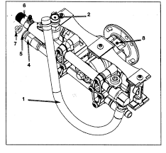 Honda pressure washer pump parts diagram best of splendid simpson powershot ps pressure washer parts page