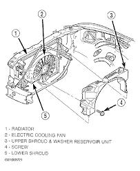 Engine wiring dodge dakota engine wiring diagram diagrams diagrams harness dodge dakota 2003 engine wiring diagram 86 wiring diagrams