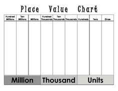 Printable Place Value Chart Pdf Place Value Chart With Decimals Math Journals Place Value
