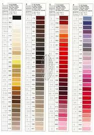 Gütermann Silk Color Shade Card