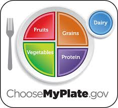 Protein In Foods Chart Usda Usda Unveils New Simple Tips To Stay Healthy Active And Fit