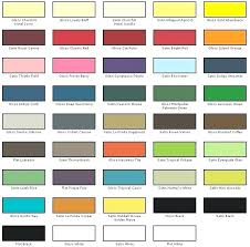 Par Paint Colour Chart Wood Furniture Colors Chart Informasicpnsbumn Co