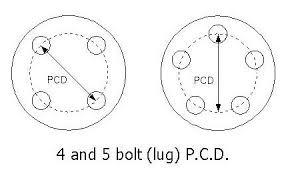 Nissan Lug Pattern Chart Xenonzcar Com Z31 Wheel Specifications