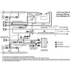 wiring diagram for meyers snow plow wiring diagram schematics snow plow wiring diagram nodasystech com