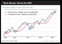 Dark Money Runs The World The Daily Reckoning