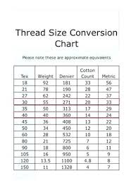 Metric To Us Bolt Conversion Chart Bolt Thread Length Chart Futurenuns Info