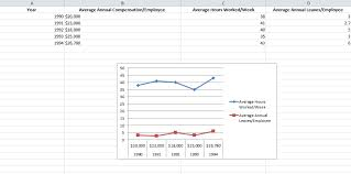 Hours Worked Excel Template How To Make A Graph In Excel A Step By Step Detailed Tutorial